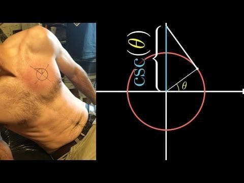 Math Tattoo Ideas